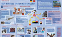 East-Timorese Identity Reconstruction